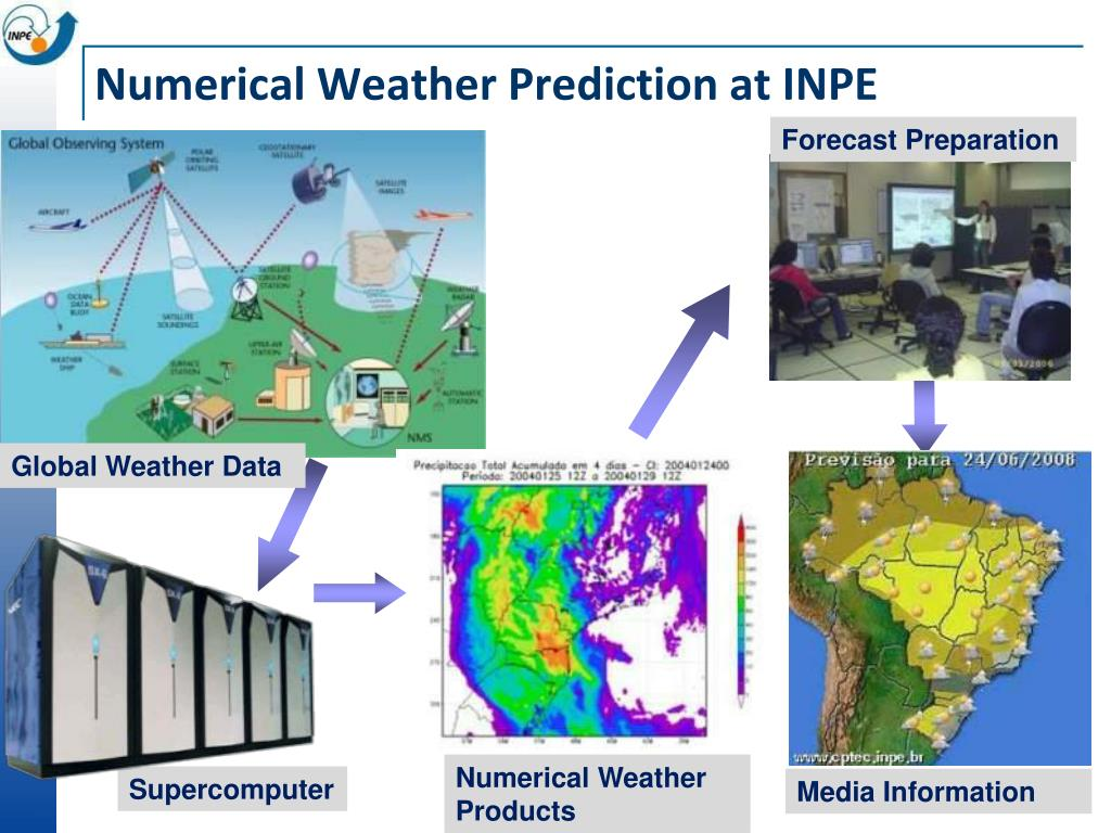 Numerical Weather Prediction at INPE