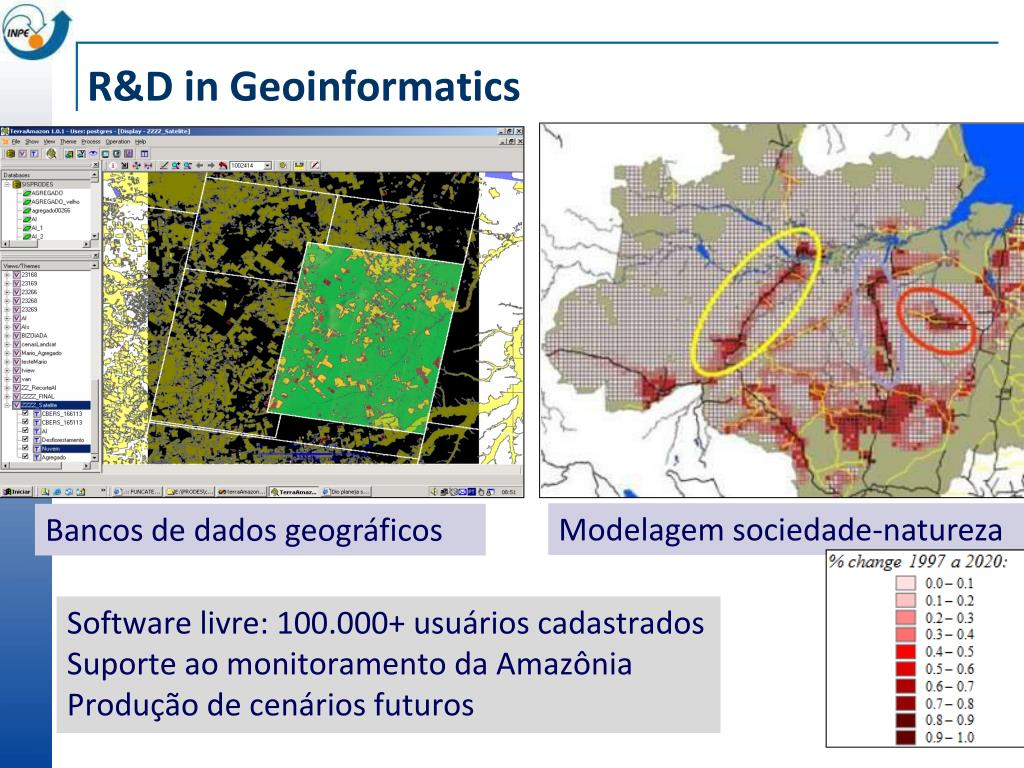 R&D in Geoinformatics