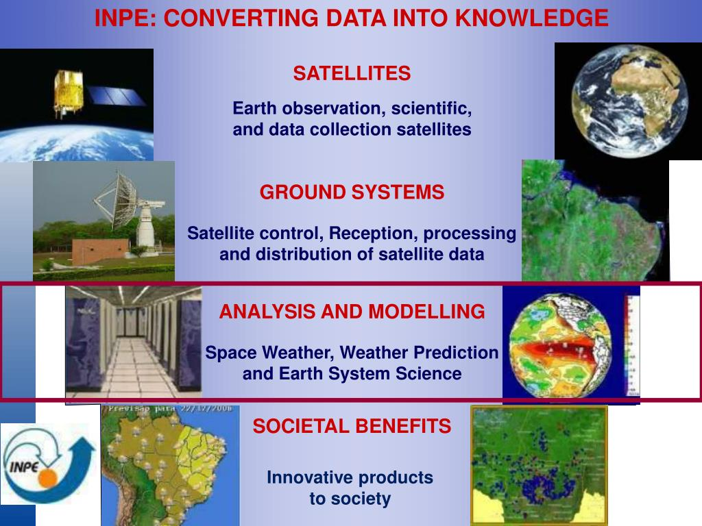 INPE: CONVERTING DATA INTO KNOWLEDGE