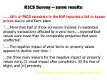 rics survey some results