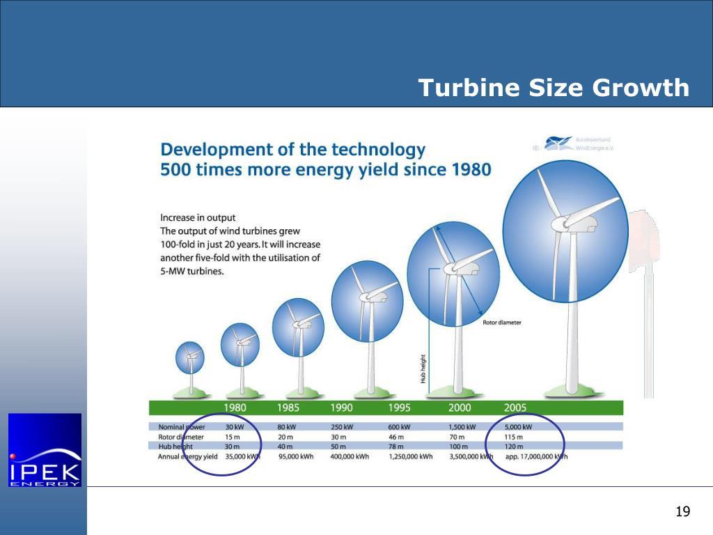 Turbine Size Growth