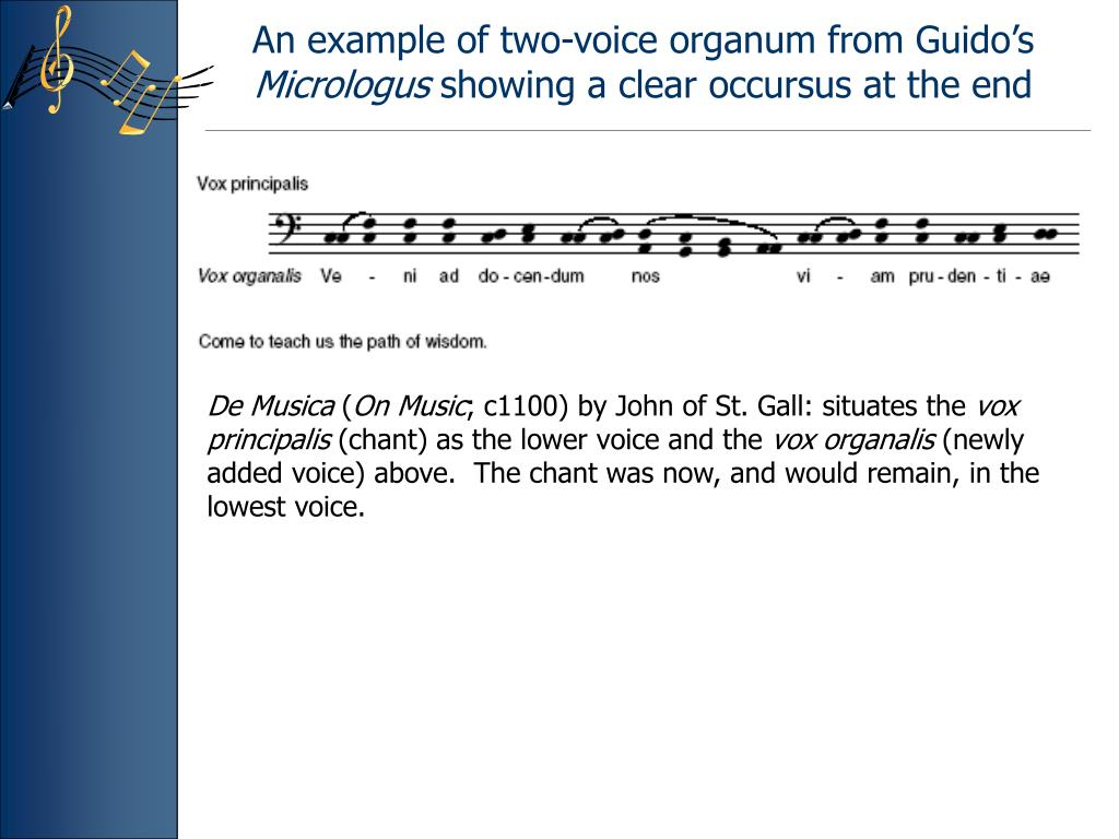 An example of two-voice organum from Guido's