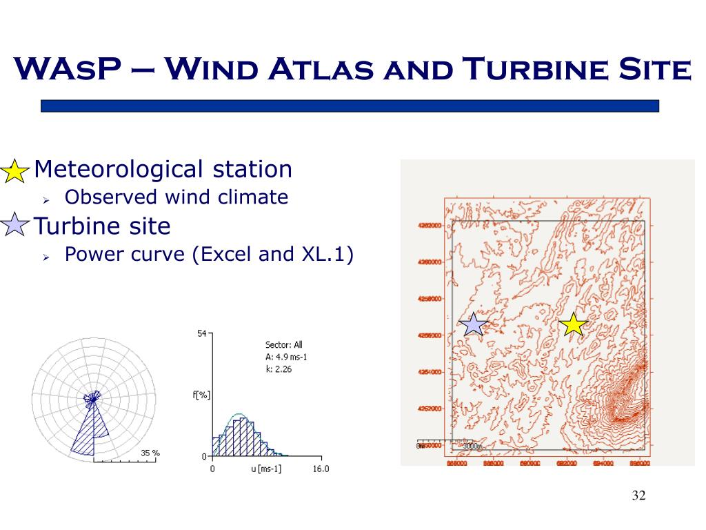 WAsP – Wind Atlas and Turbine Site