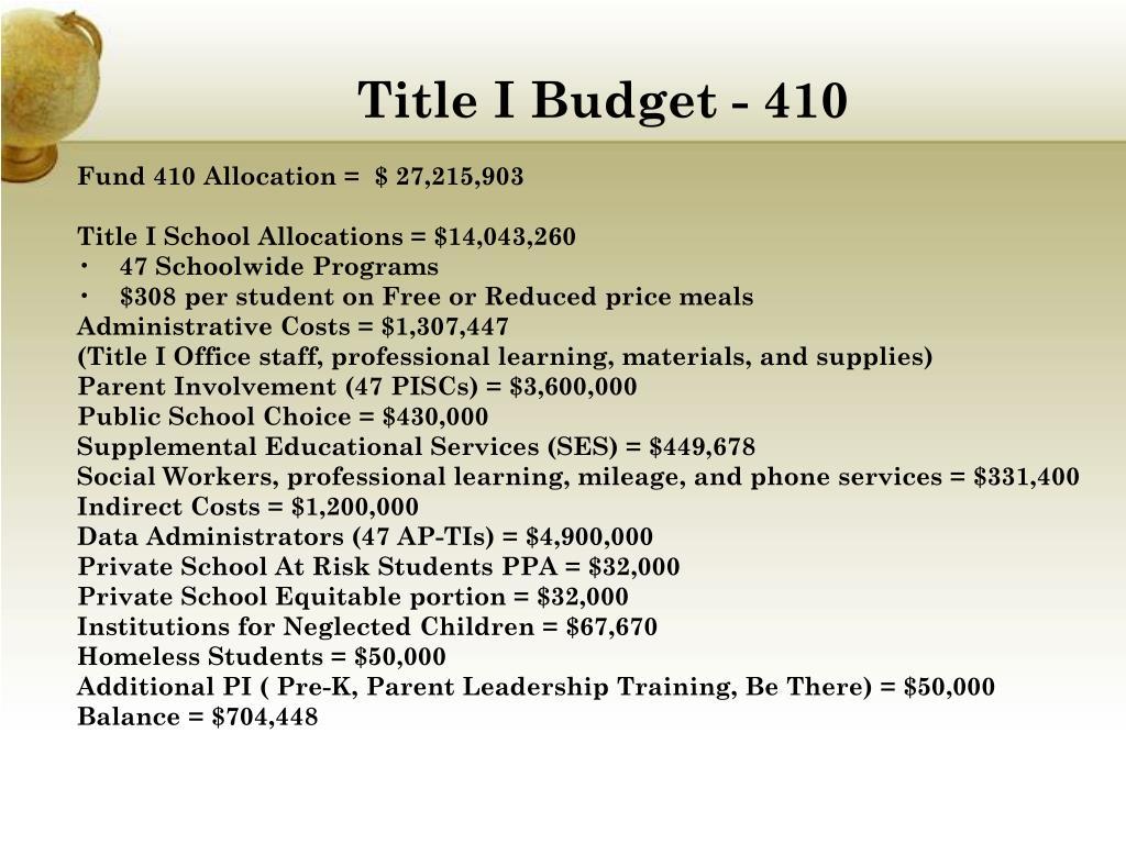 Title I Budget - 410