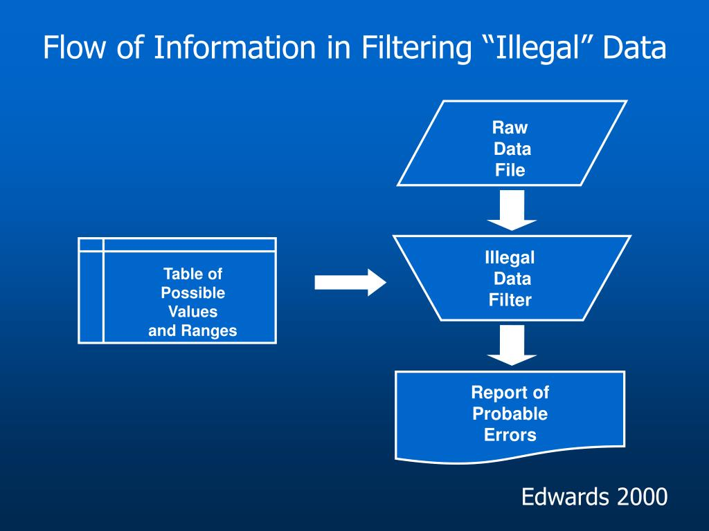 "Flow of Information in Filtering ""Illegal"" Data"