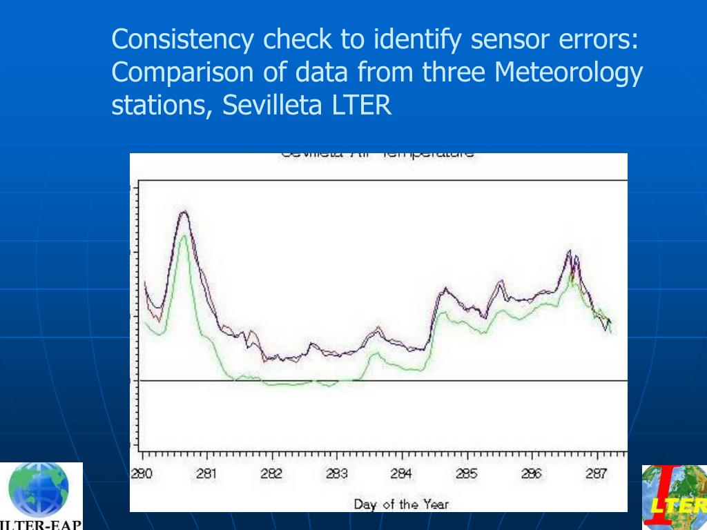 Consistency check to identify sensor errors:  Comparison of data from three Meteorology  stations, Sevilleta LTER