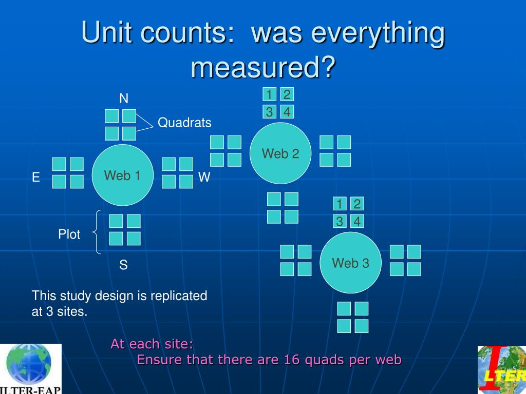 Unit counts:  was everything measured?