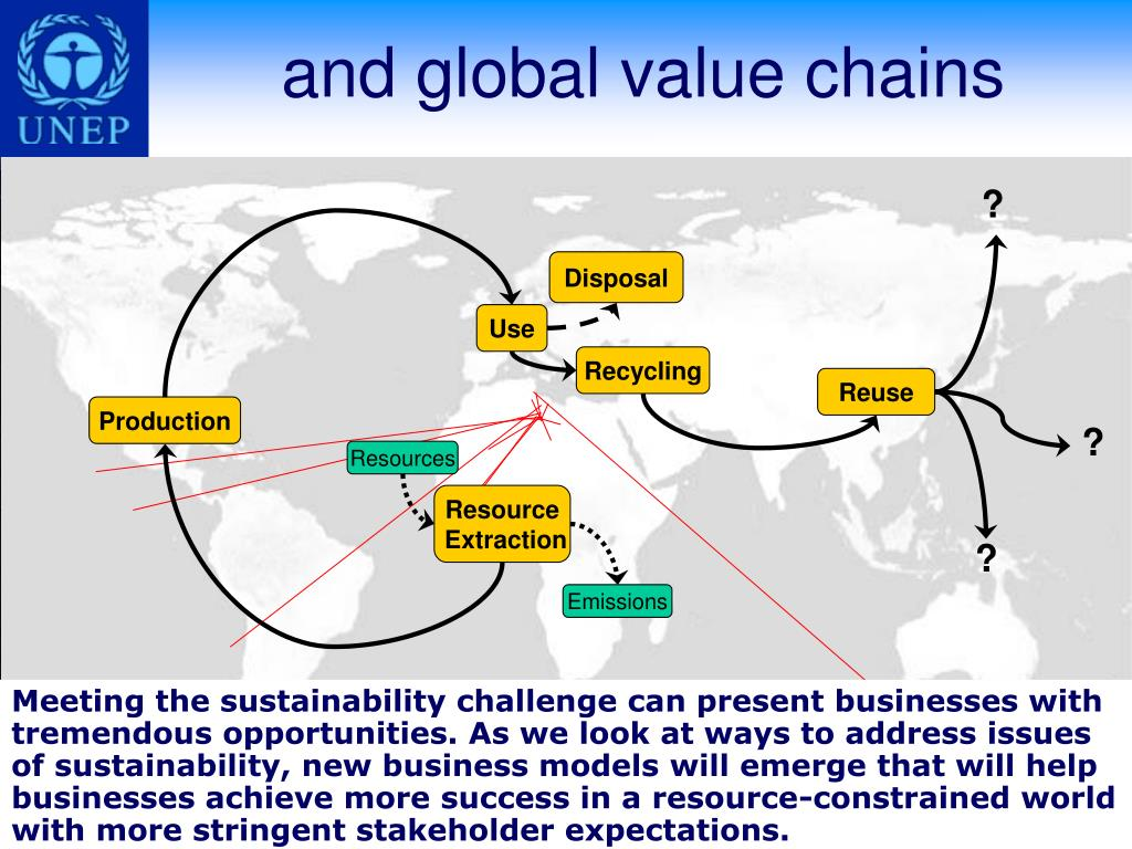 and global value chains
