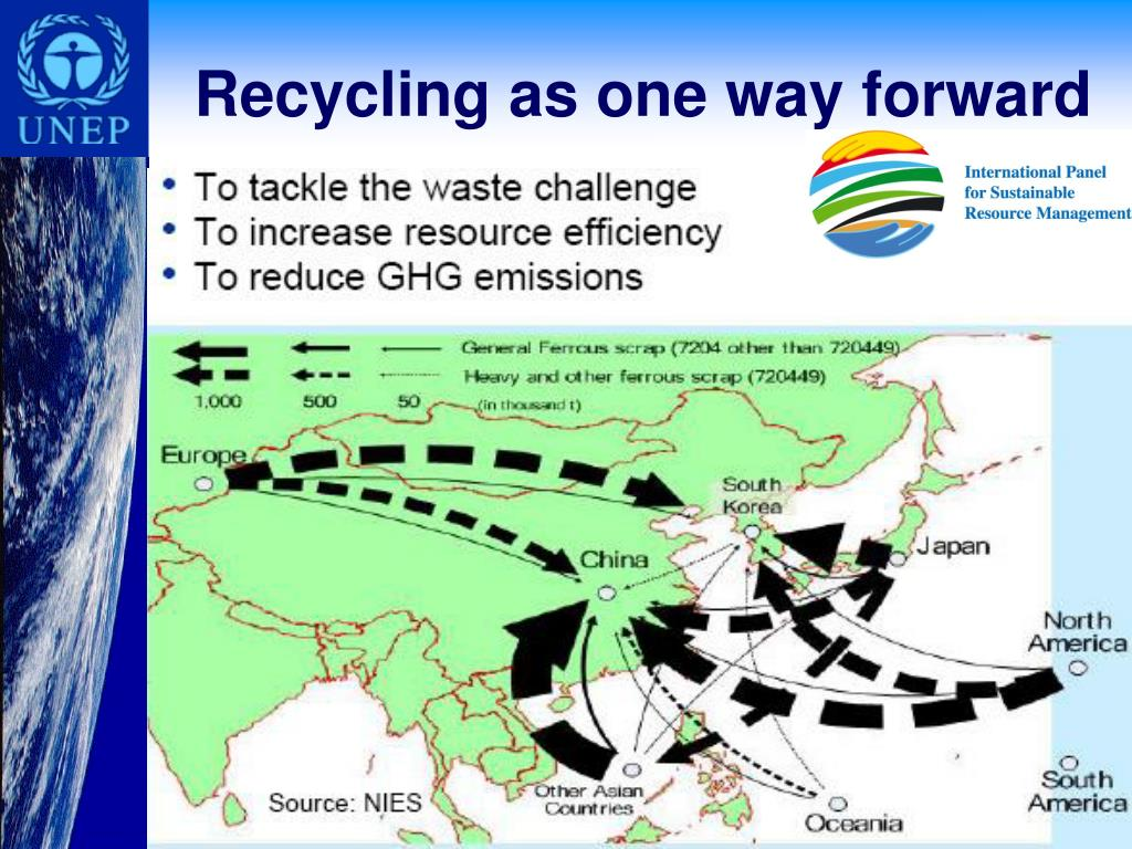 Recycling as one way forward