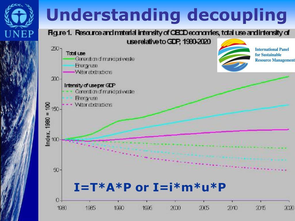 Understanding decoupling