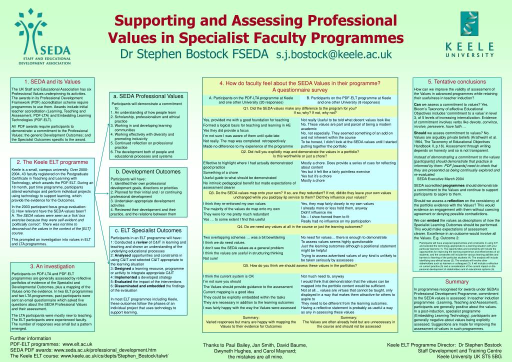 Supporting and Assessing Professional Values in Specialist Faculty Programmes