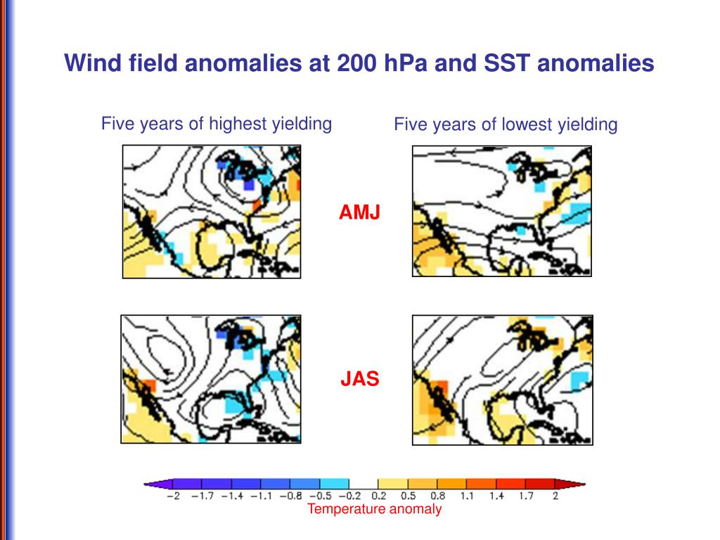Wind field anomalies at 200 hPa and SST anomalies