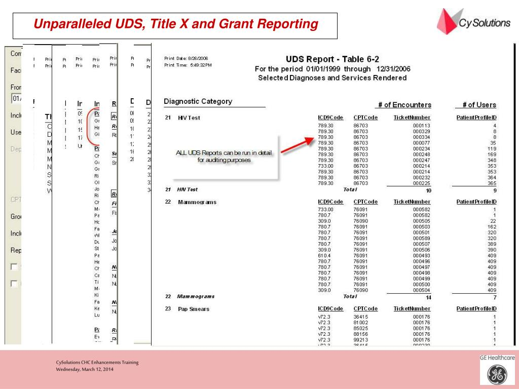 Unparalleled UDS, Title X and Grant Reporting