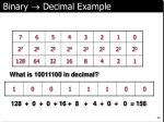 binary decimal example