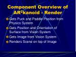 component overview of ar 2 kanoid render