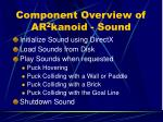 component overview of ar 2 kanoid sound