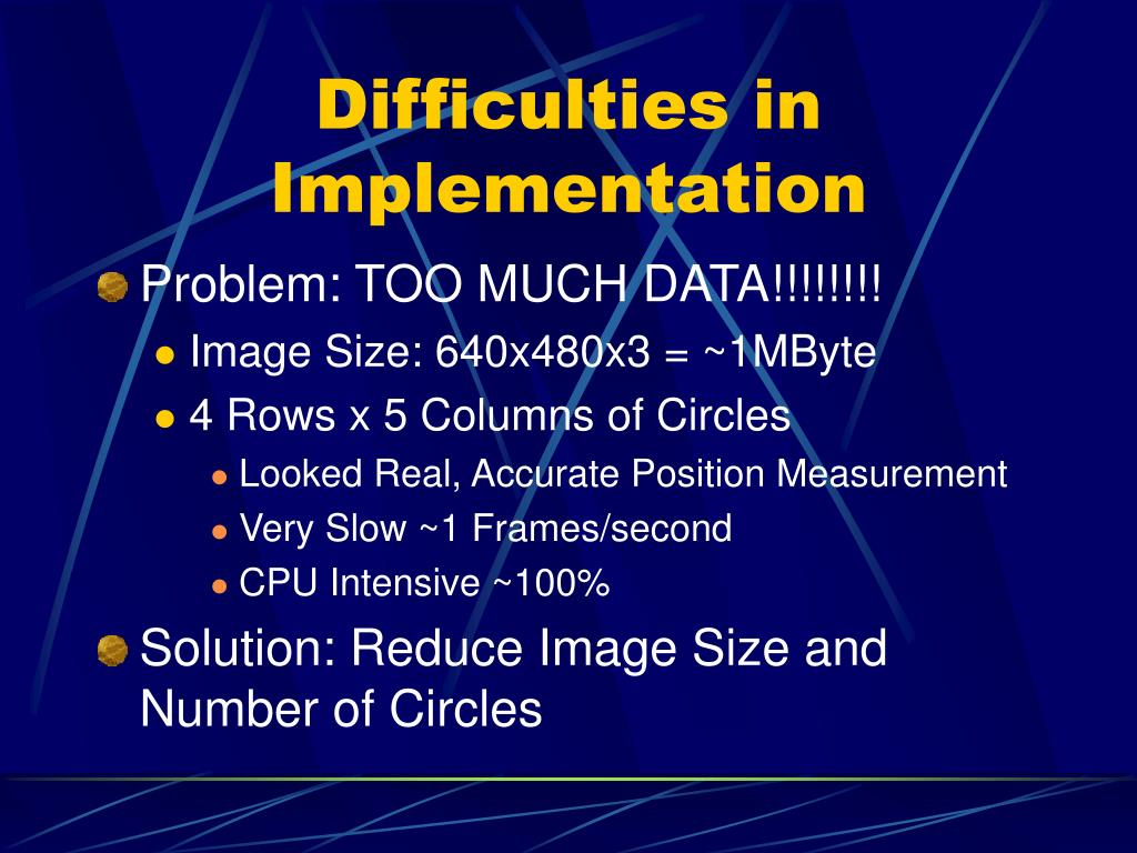 Difficulties in Implementation