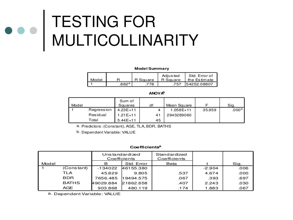 TESTING FOR MULTICOLLINARITY