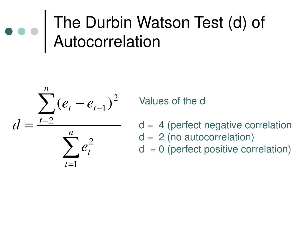 The Durbin Watson Test (d) of Autocorrelation