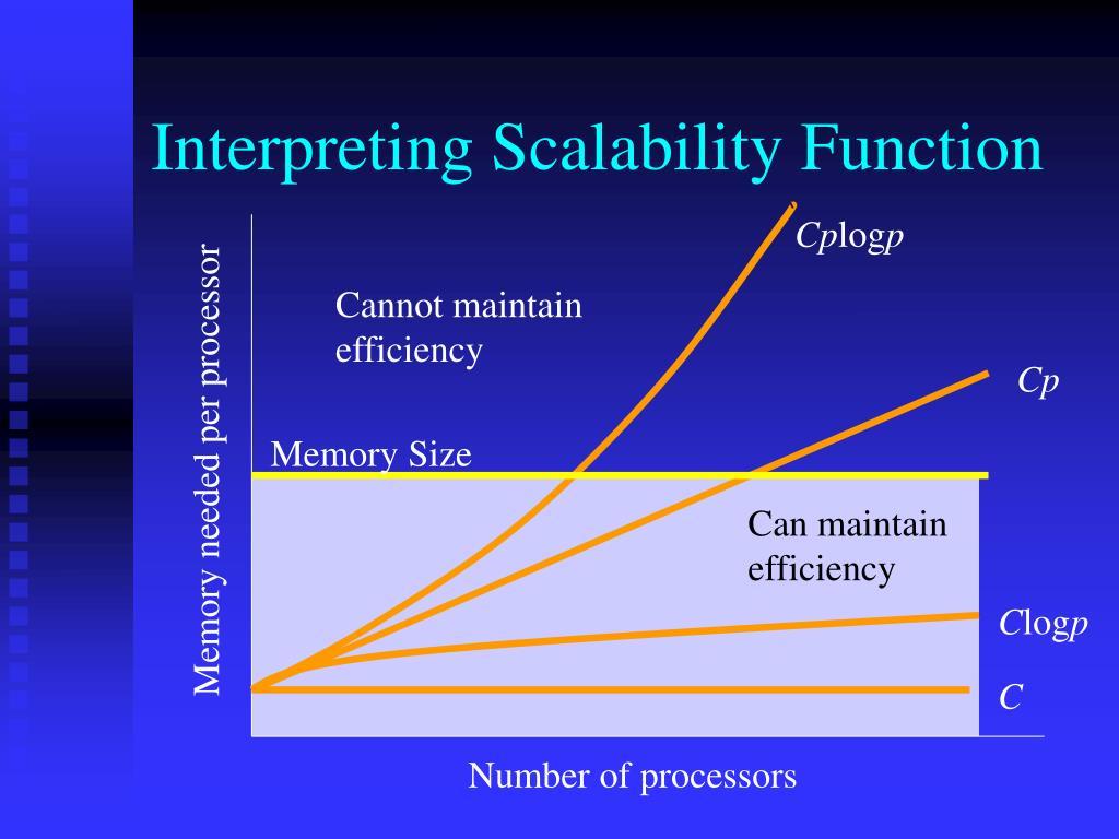 Interpreting Scalability Function