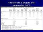 resistencia a drogas anti retrovirales 2002