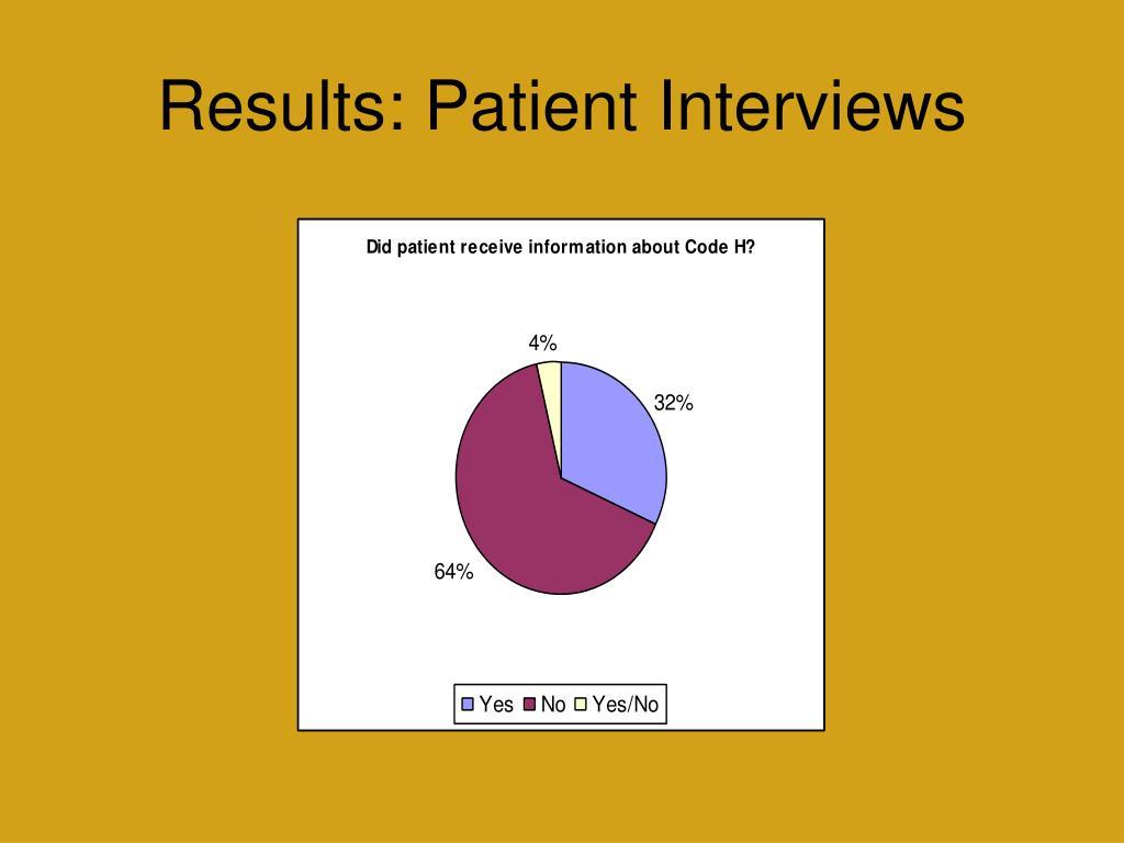 Results: Patient Interviews