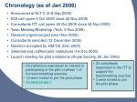 chronology as of jan 2006