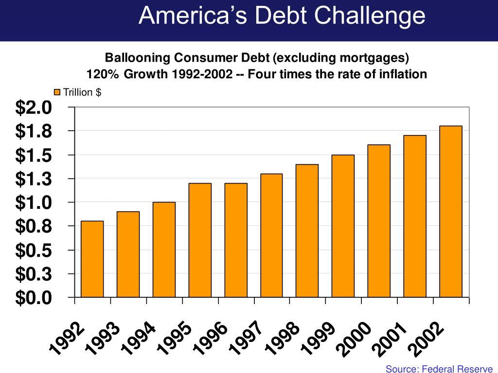 America's Debt Challenge