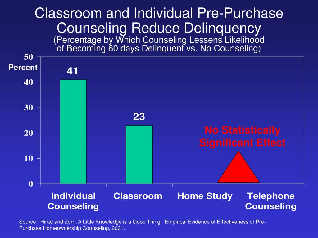 Classroom and Individual Pre-Purchase