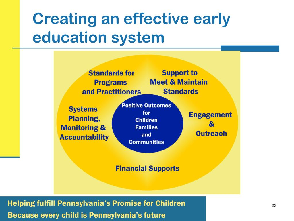 Creating an effective early education system