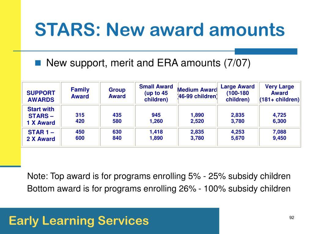 STARS: New award amounts