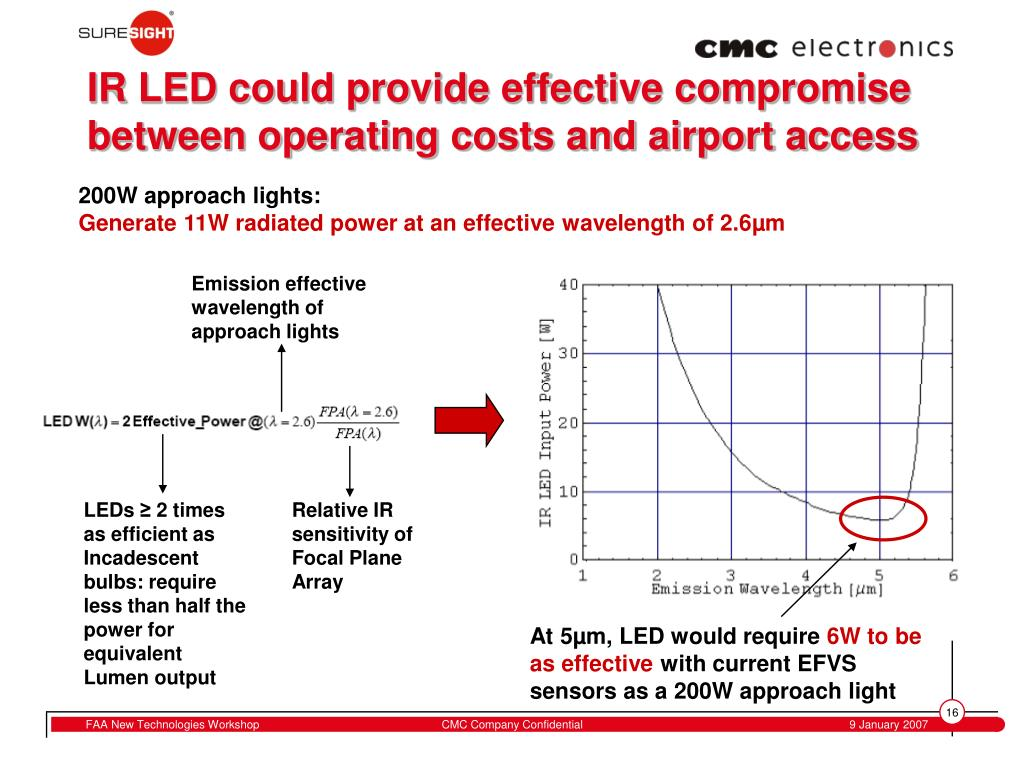 IR LED could provide effective compromise between operating costs and airport access