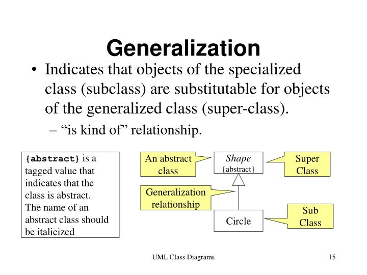 Ppt uml class diagram and packages powerpoint presentation id368852 uml class diagrams generalization an abstract class ccuart Gallery