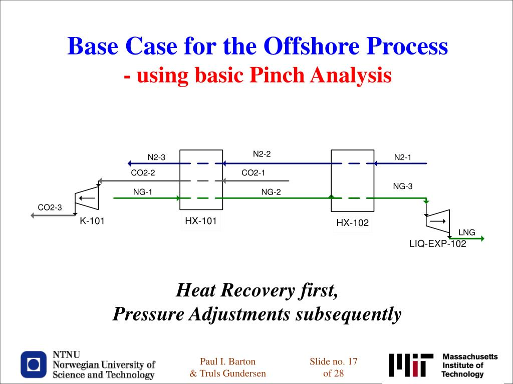 Base Case for the Offshore Process