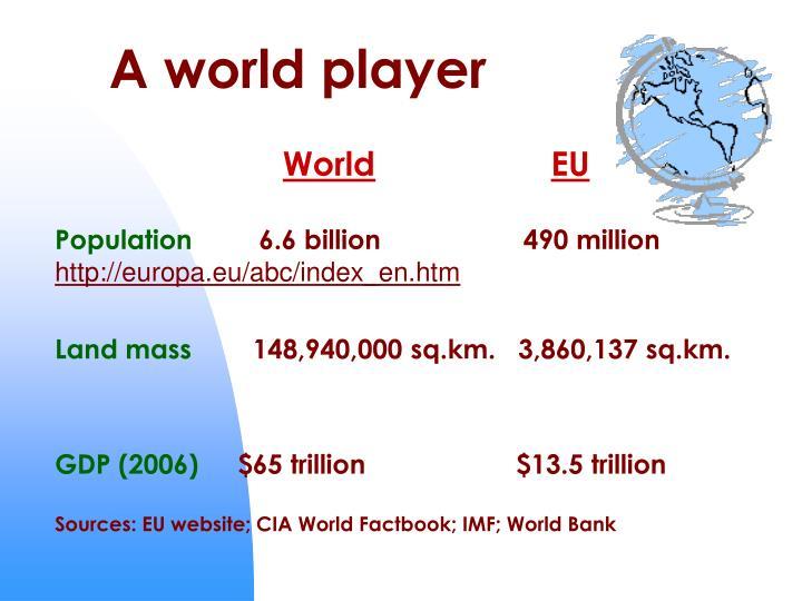 A world player