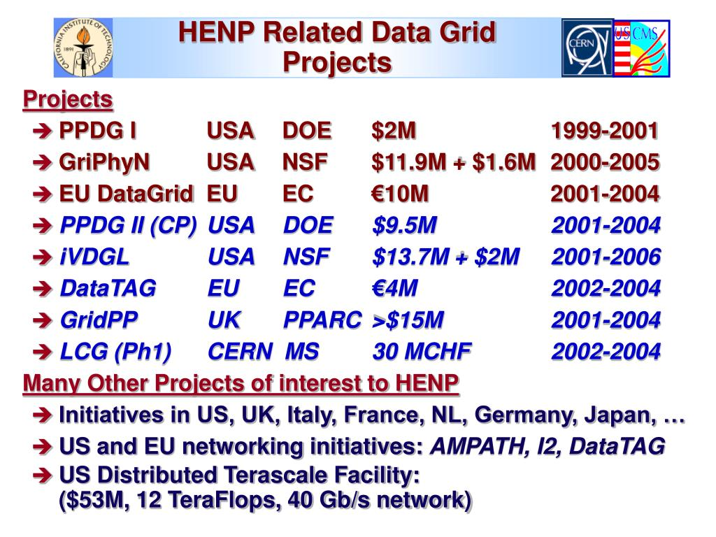 HENP Related Data Grid Projects