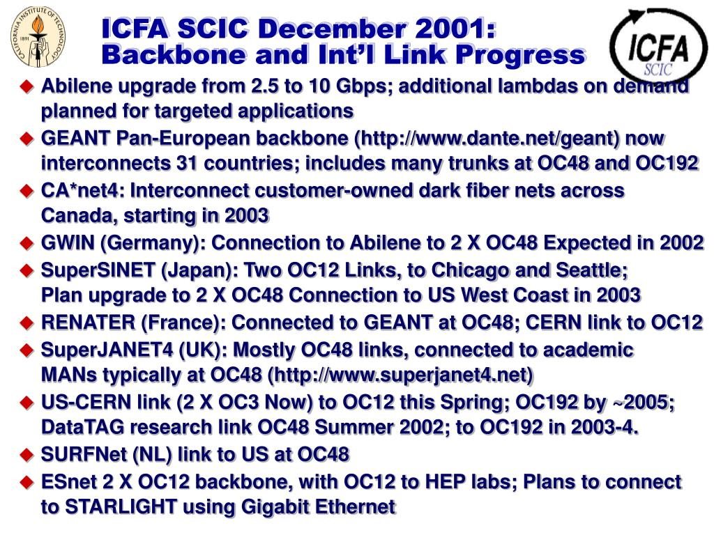 ICFA SCIC December 2001: Backbone and Int'l Link Progress