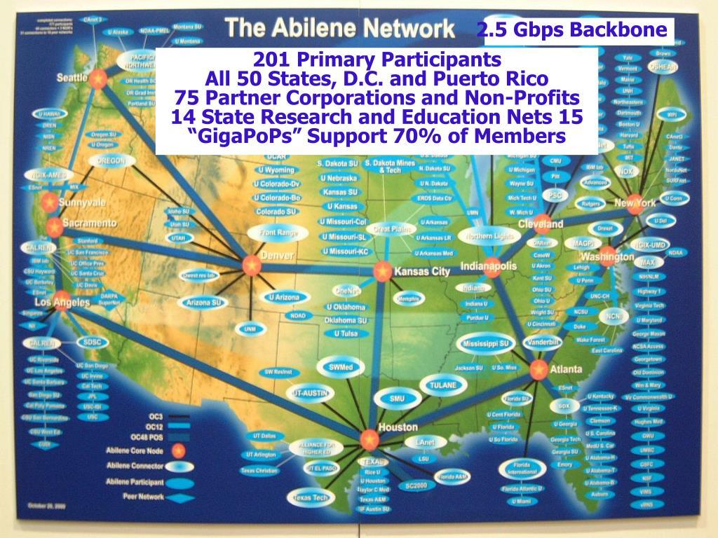 2.5 Gbps Backbone