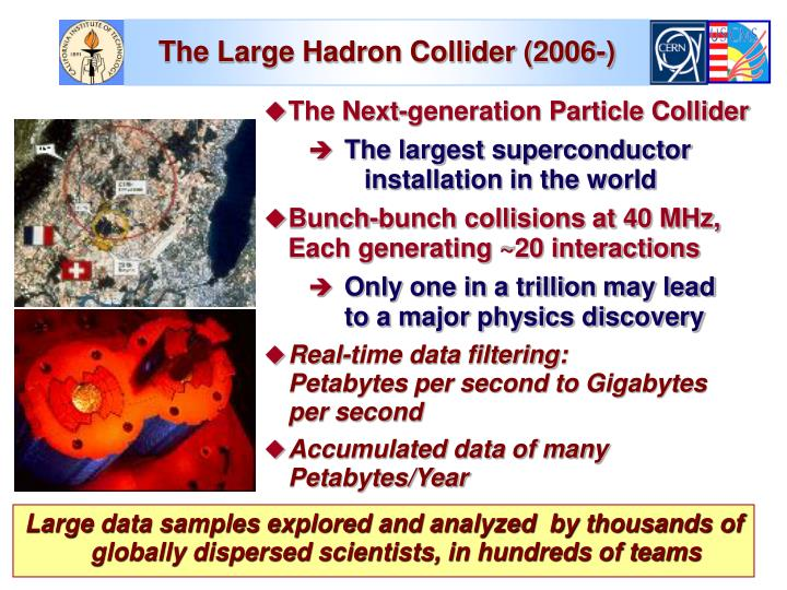 The large hadron collider 2006