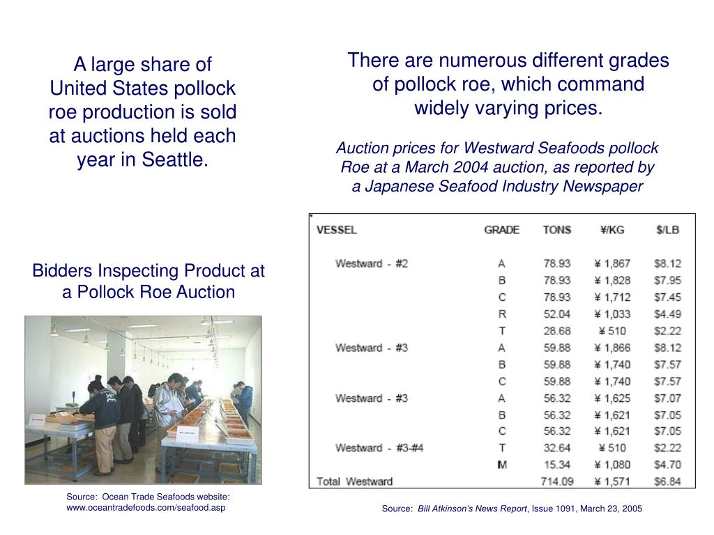 A large share of United States pollock roe production is sold at auctions held each year in Seattle.