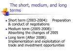 the short medium and long terms