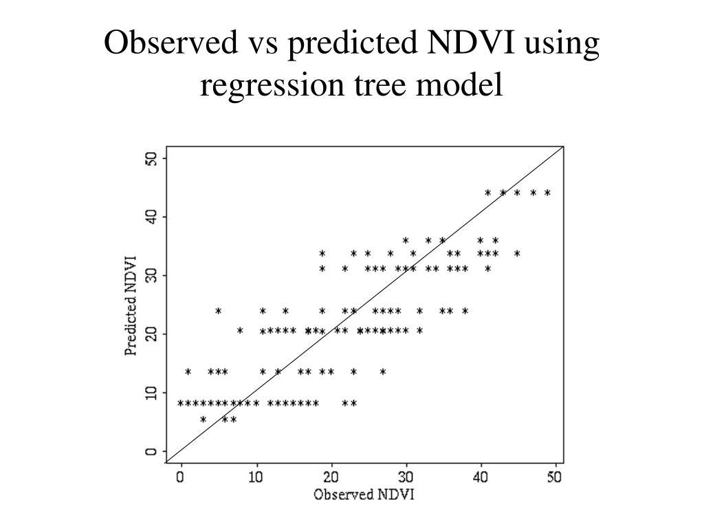 Observed vs predicted NDVI using regression tree model