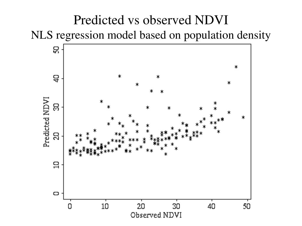 Predicted vs observed NDVI