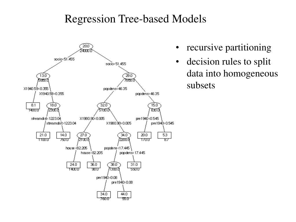 Regression Tree-based Models