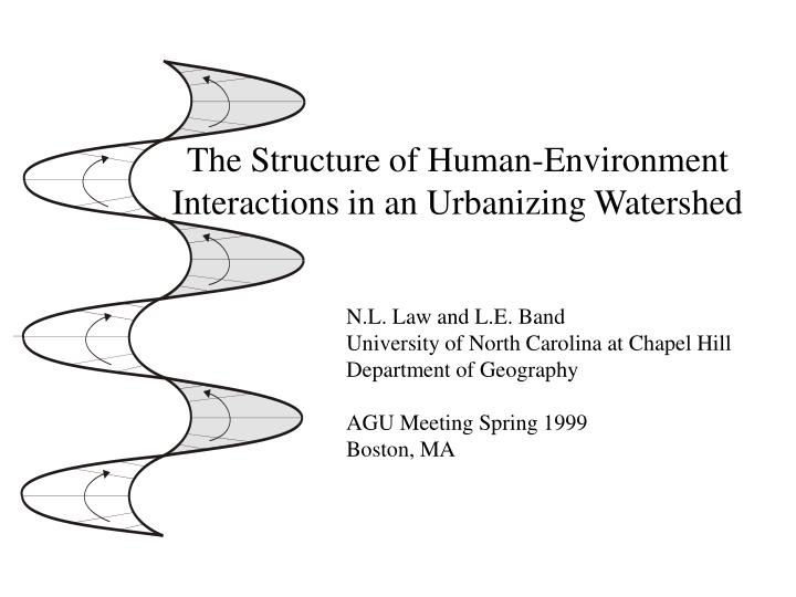 The structure of human environment interactions in an urbanizing watershed