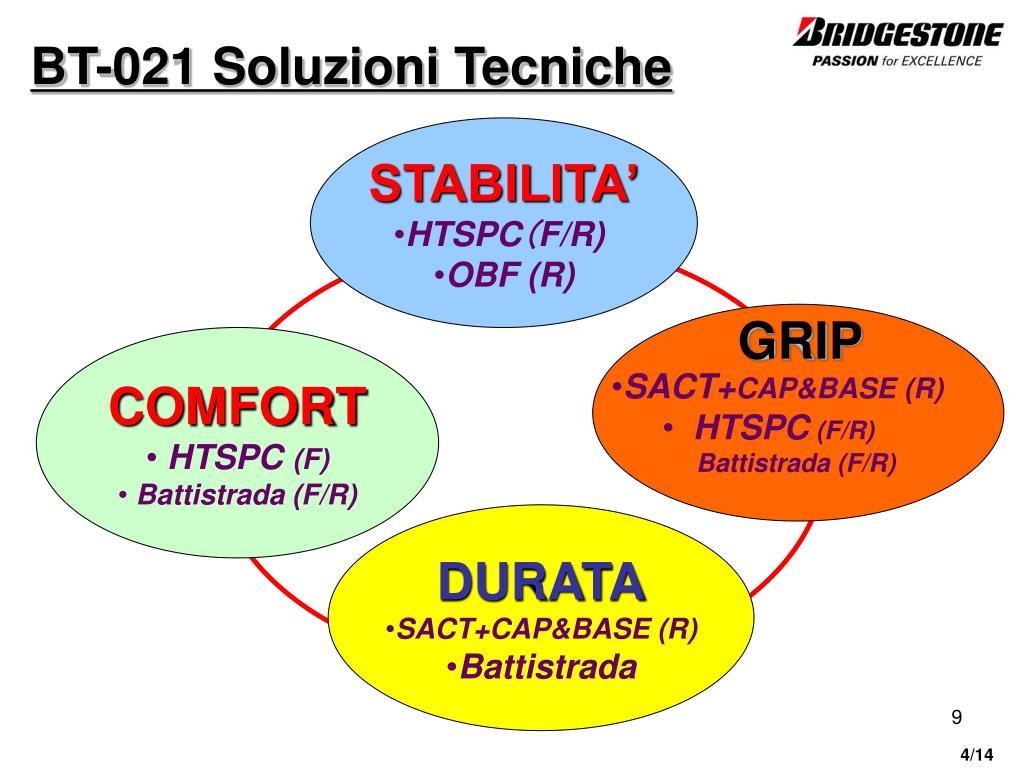 BT-021 Soluzioni Tecniche
