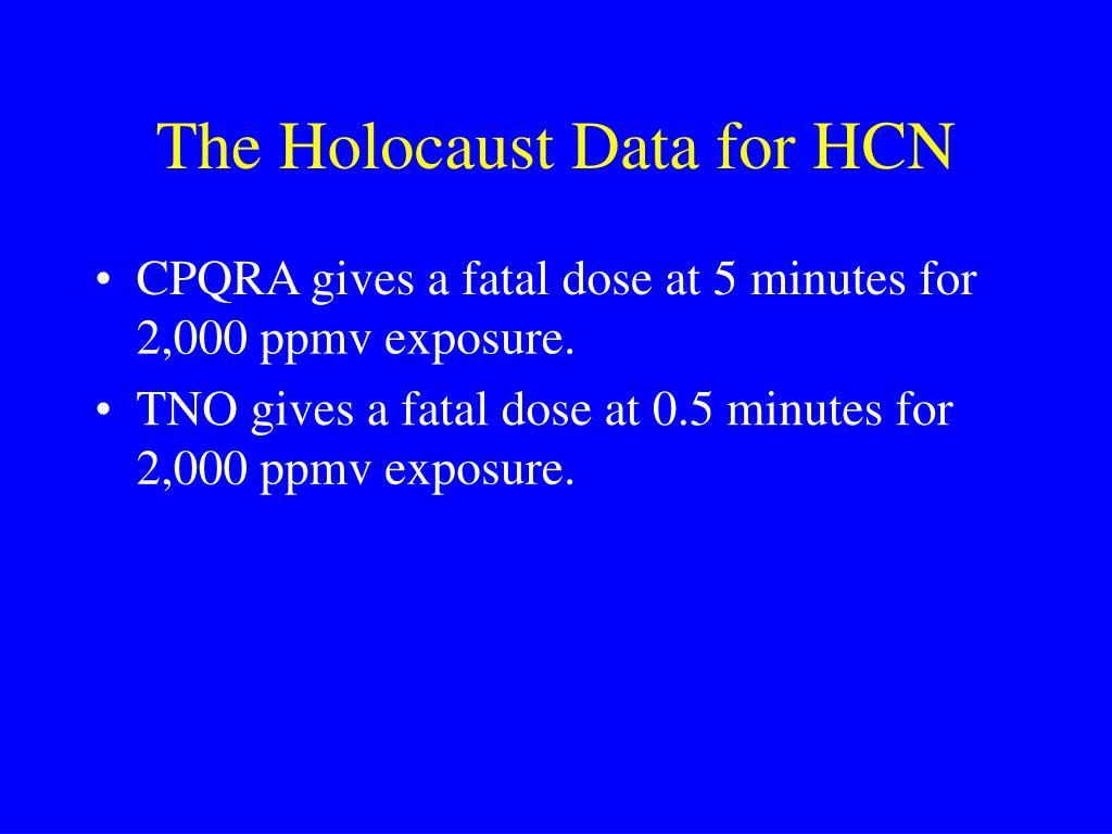The Holocaust Data for HCN