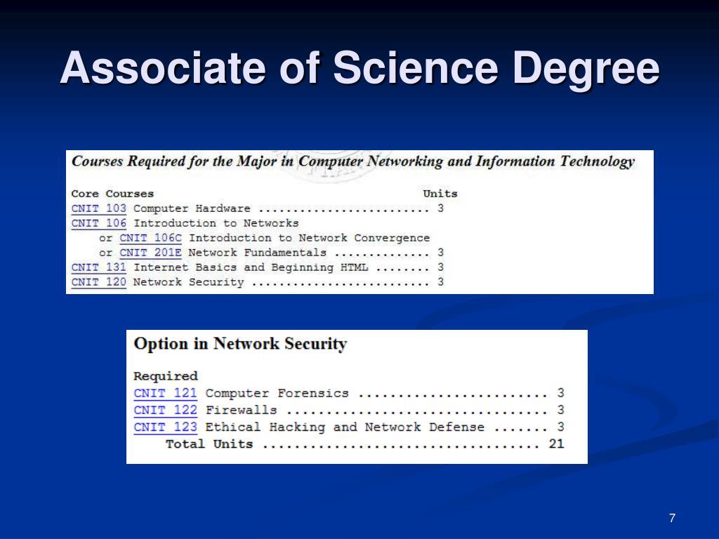 Associate of Science Degree
