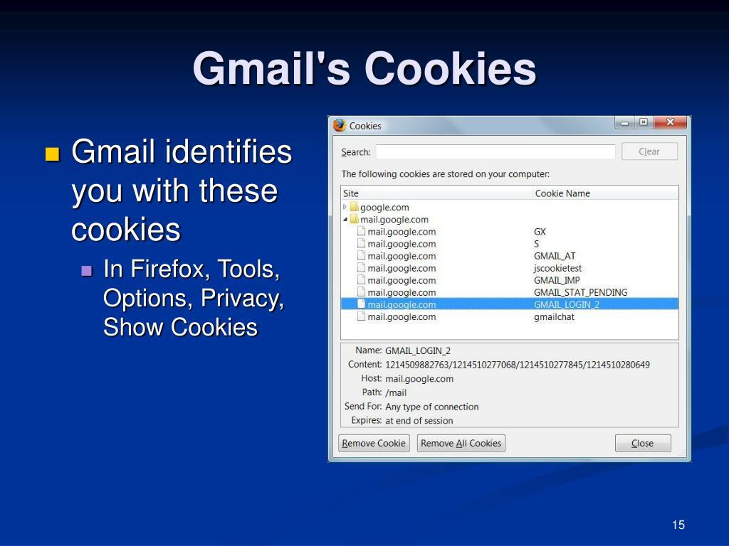 Gmail's Cookies
