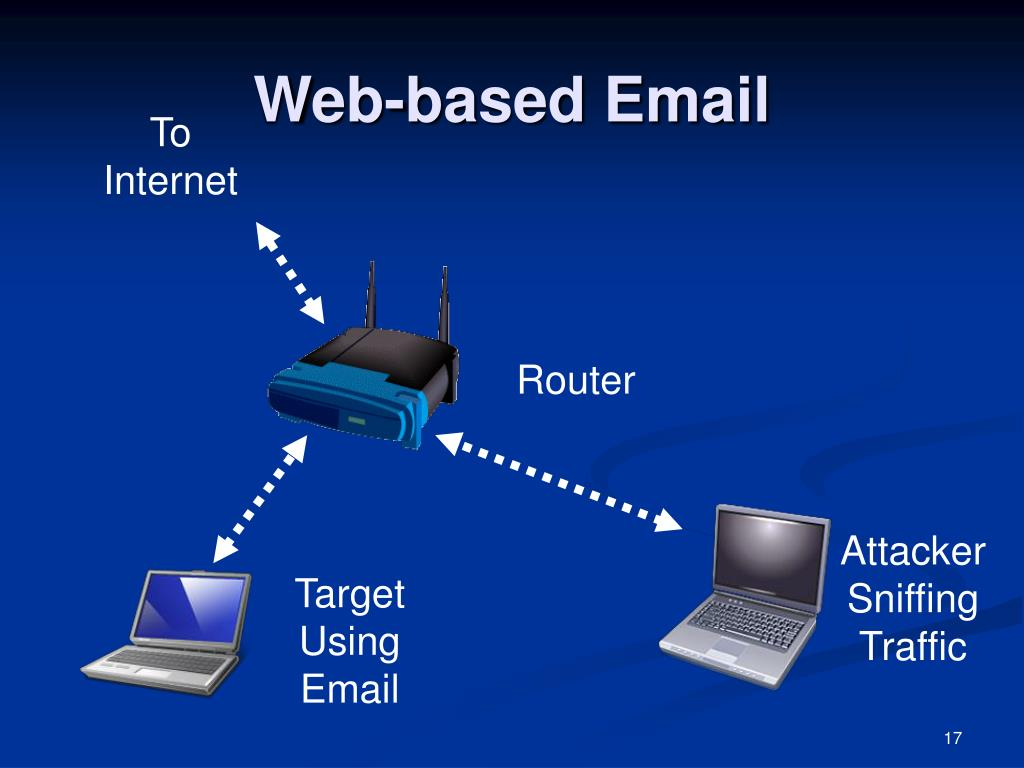 Web-based Email